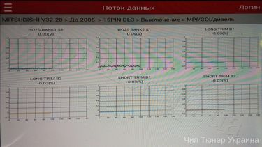chiptuning diagnostic mitsubishi pajero sport 2005 year